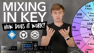Скачать Mixing In Key For DJs Harmonic Mixing With Rekordbox Serato DJ Traktor XDJ RX2 CDJs