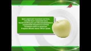 Как яблоки помогают организму.mp4
