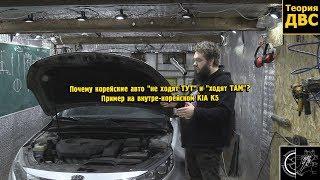 """Почему корейские авто """"не ходят ТУТ"""" и """"ходят ТАМ""""? Пример на внутре-корейском KIA K5 LPI"""