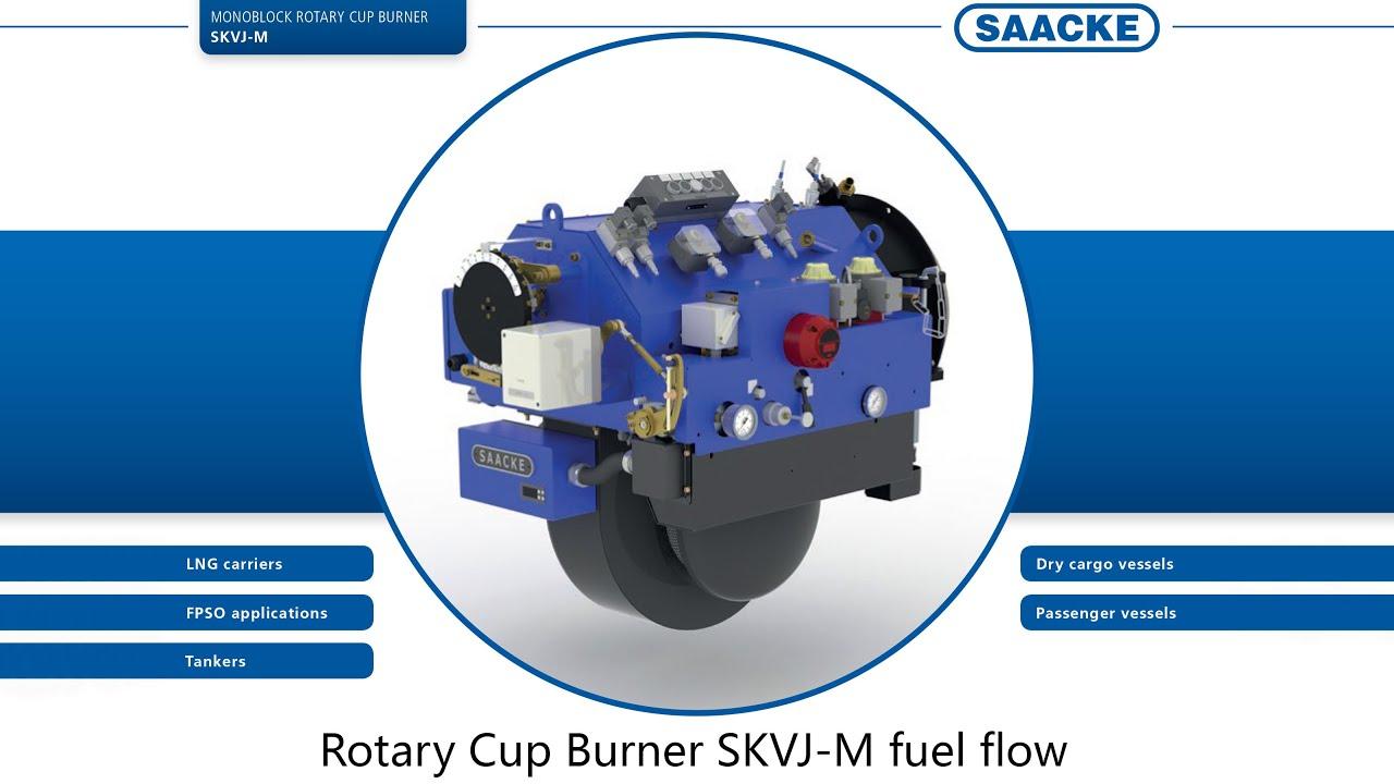 saacke rotary cup burner skvj m fuel flow youtube rh youtube com