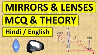 MCQ and Theory of Mirrors  Lenses  concave  convex   science hindi for NEET  JEE ssc upsc ibps