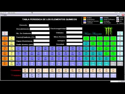 Tabla periodica de los elementos quimicos youtube urtaz Image collections
