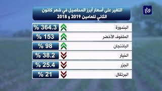 ارتفاع أسعار المنتجين الزراعيين 16.2% خلال الشهر الأول من العام الجاري - (11-3-2019)