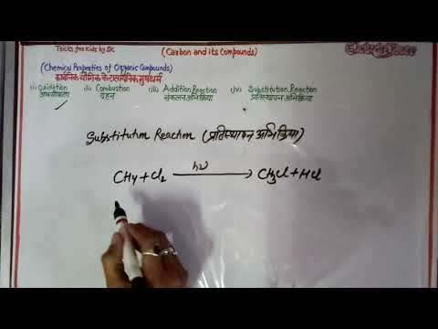 Chemical Reactions  Of  Ethanol ,ethanoic Acid Of Chapter Carbon And It's Compounds Class 10th