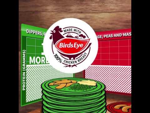 Birds Eye Chicken Dippers - Nutritional Information (Protein)