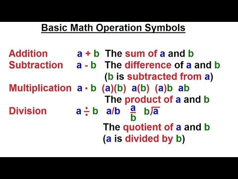 Algebra Pre Algebra Review Ch 1 2 Of 53 Operation Symbols Youtube