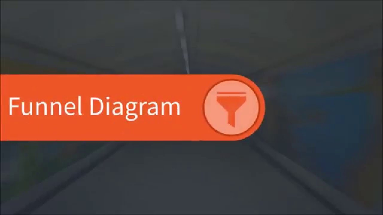Funnel Diagram Powerpoint Template Youtube