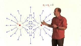Le champ électrique : charges multiples