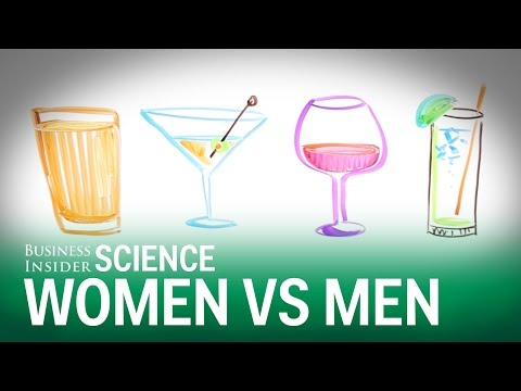 Do Women Drink around Men