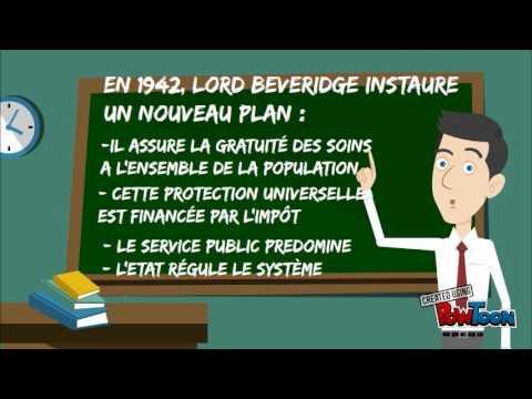 Bismarck et Beveridge : les systèmes de sécurité sociale