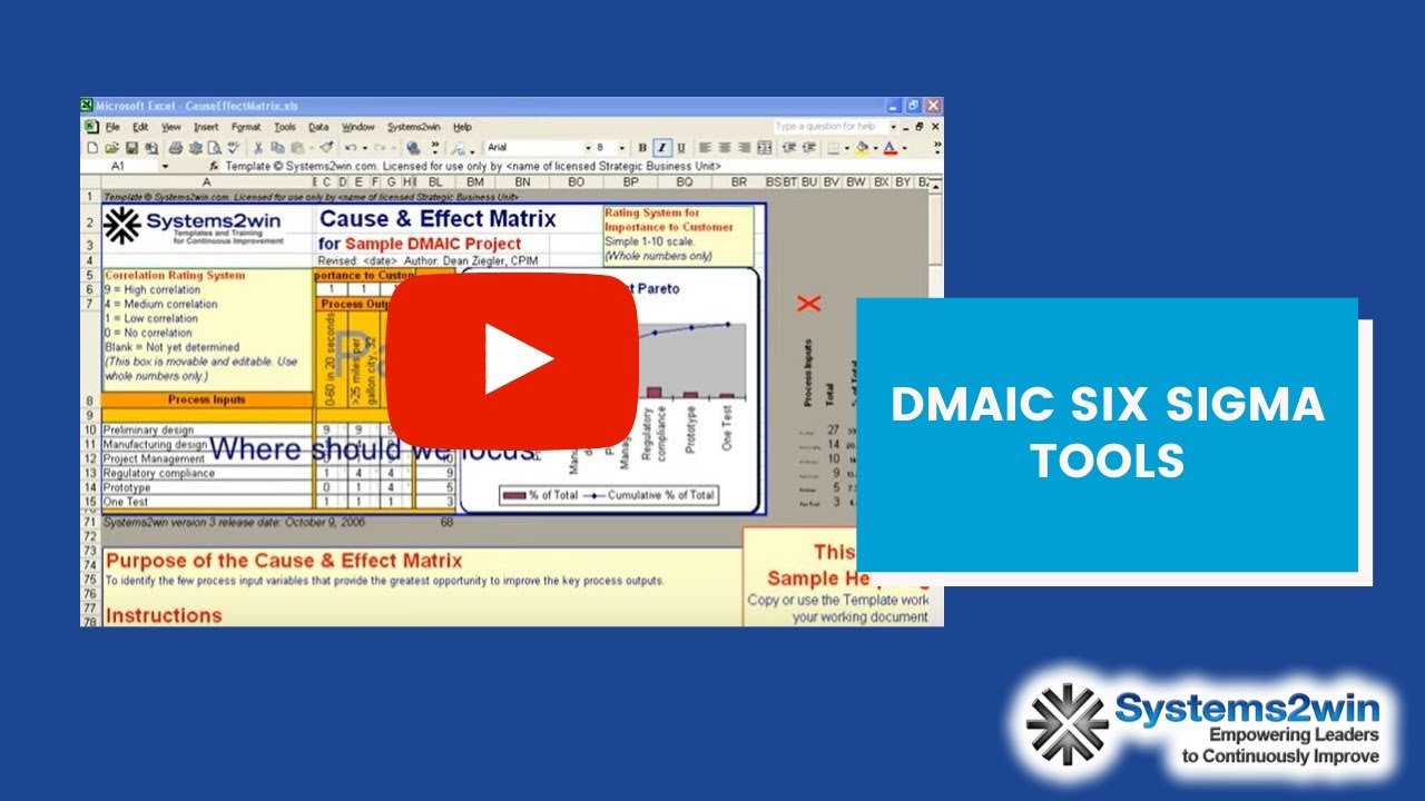 DMAIC Six Sigma Tools - YouTube