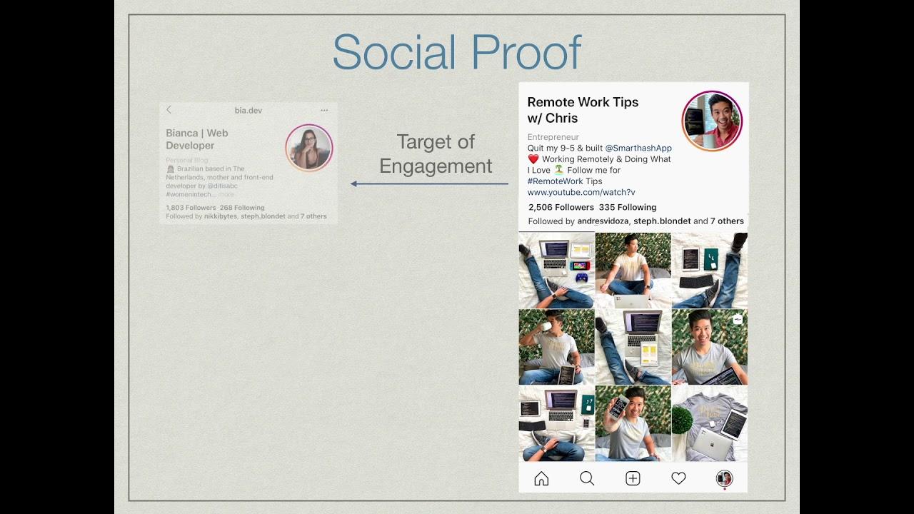 Social Proof on Instagram - Smarthash