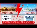 🇦🇺🇨🇦 Australia v/s Canada - Difference in Immigration process