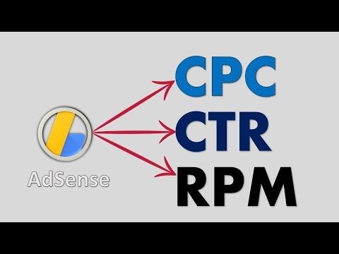 What Is CPC, CTR, RPM & Ad Impression? & How To Calculate Revenue/1000? | Hindi