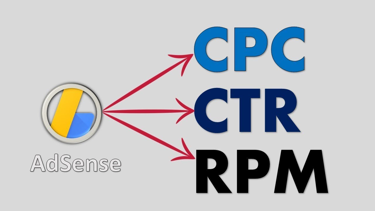 What is CPC, CTR, RPM & Ad Impression? & How to Calculate Revenue/1000?    Hindi - YouTube