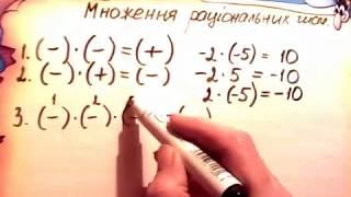 Множення раціональних чисел. Урок 1-2. Математика 6 клас