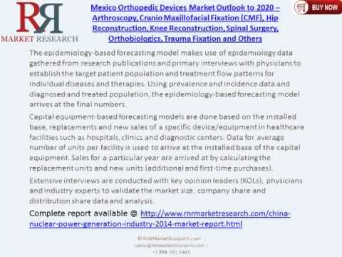 Mexico Orthopedic Devices Market 2020