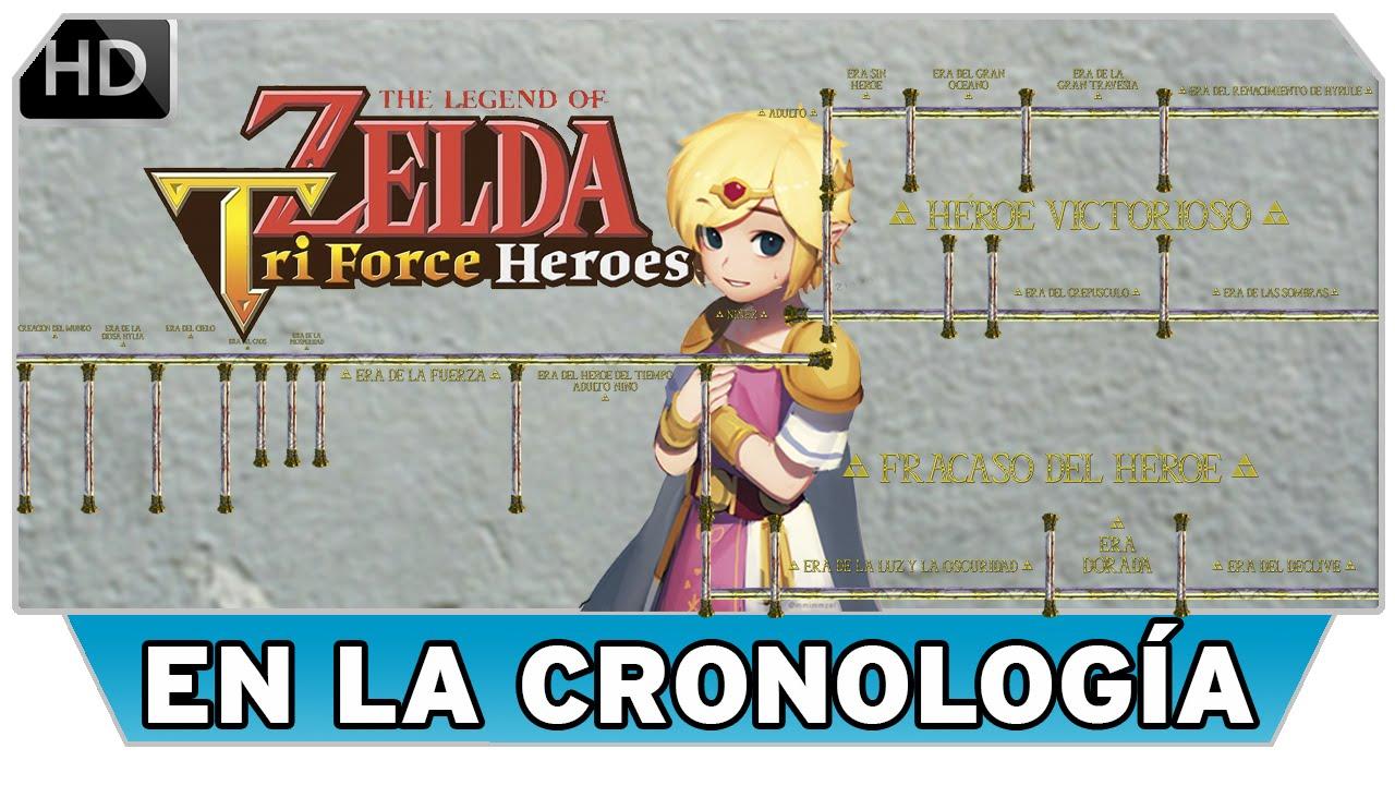 Teorias De Zelda Triforce Heroes En La Cronologia Oficial