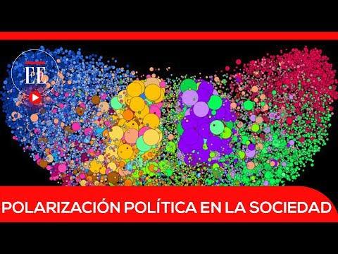 Así divide la política a la sociedad | El Espectador