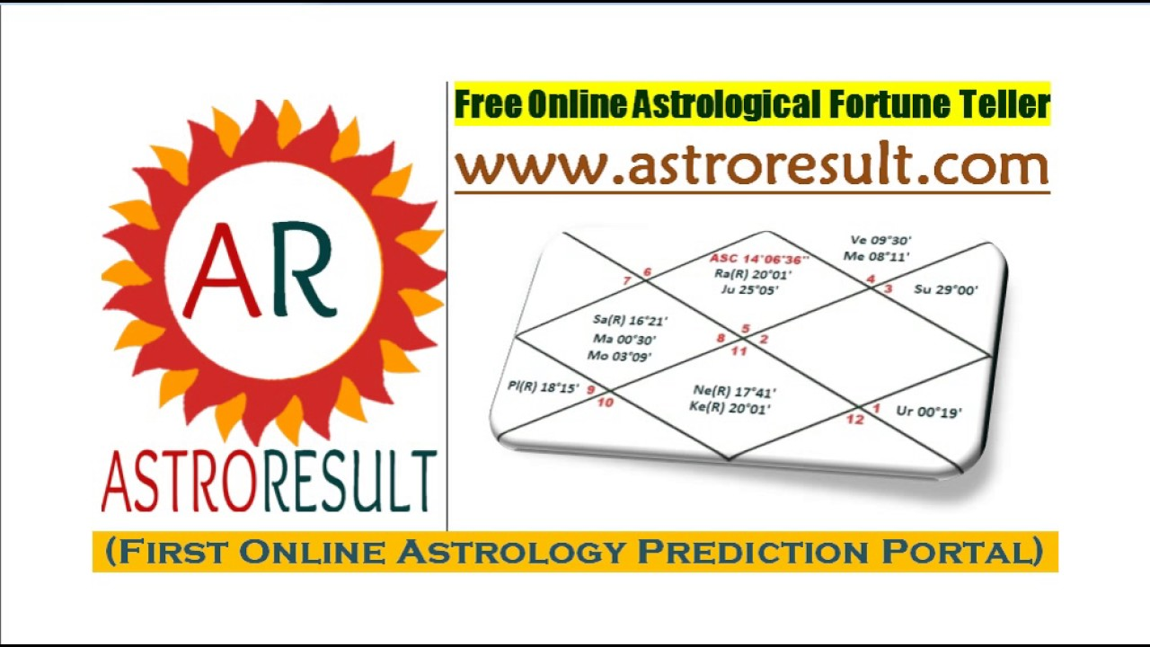 Astroresult The Free Online Automated Astrology Prediction