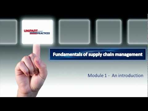 Introduction to the World of Supply Chain Management