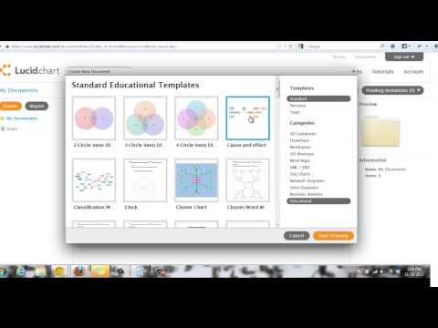 10 Ways to Use Lucidchart Online Graphic Organizers in the