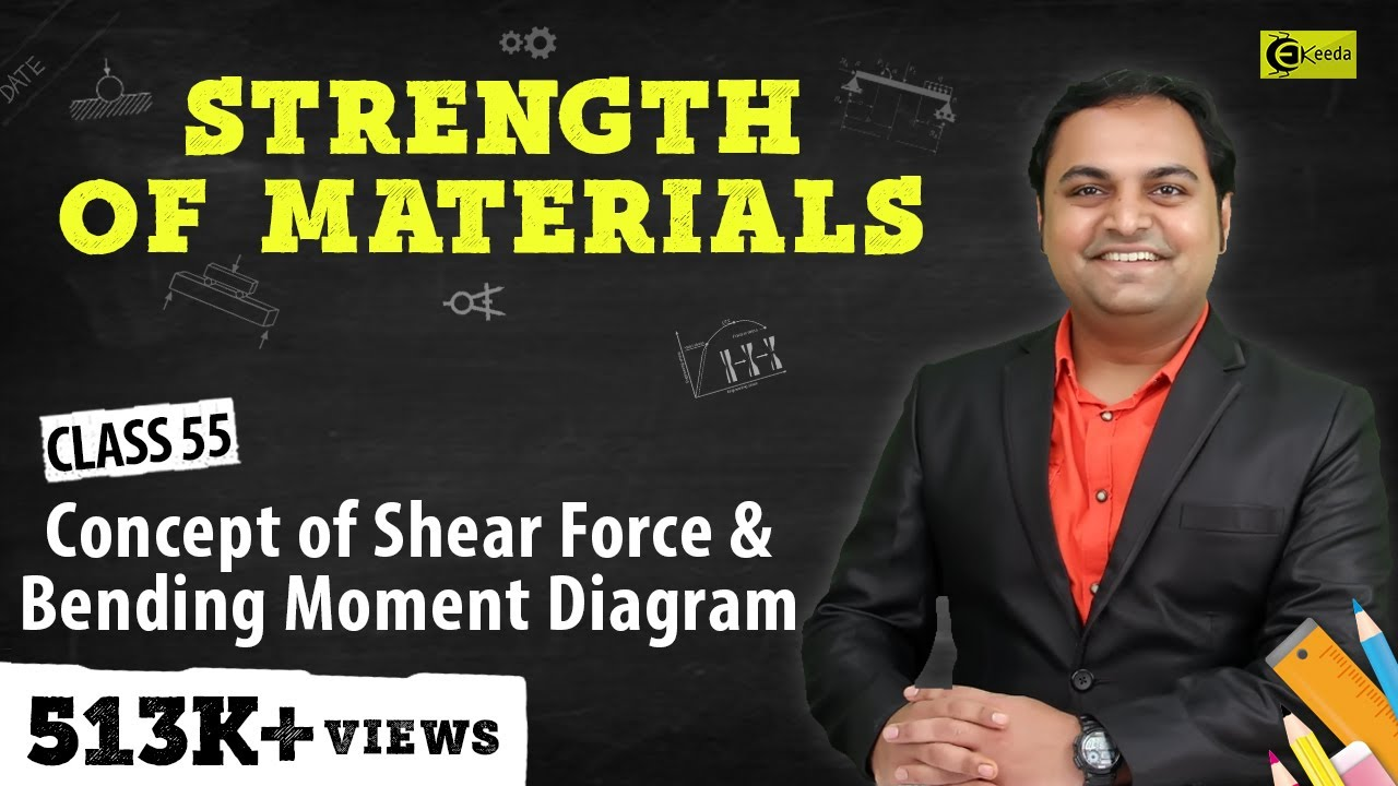Shear Force And Bending Moment Diagrams Concept Of Diagram Strength Shearforceandbendingmomentdiagram Strengthofmaterials Somvideolectures