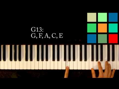 G13sus4 Piano Chord Worshipchords