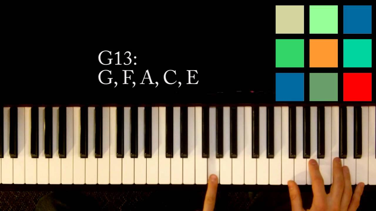 How To Play A G13 Chord On The Piano Youtube