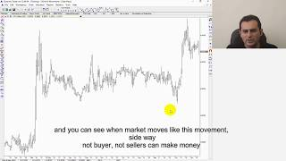 How to Take Big Trends for Big money in Forex Market