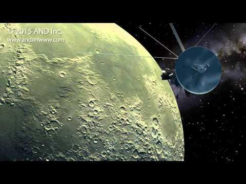 Cassini Orbiter passing the Moon
