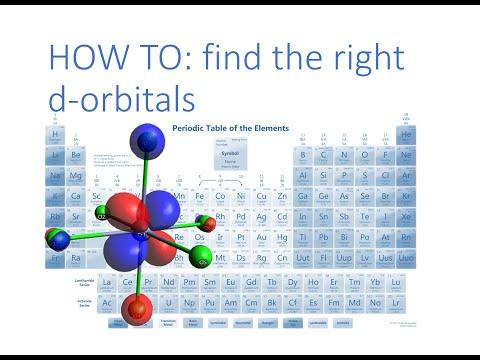 Gaussian with Avogadro: Meet Metals Complexes