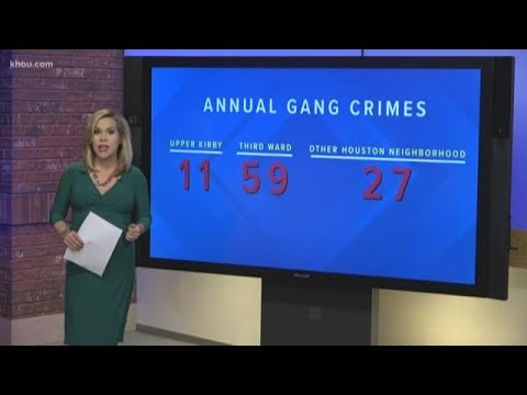A Look At The Amount Of Gang Crimes In Upper Kirby, Other Houston Neighborhoods