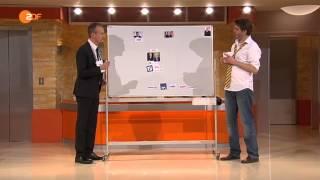 DIE ANSTALT - 11.3.2014 - Lobbythek - Max Uthoff, Claus von Wagner
