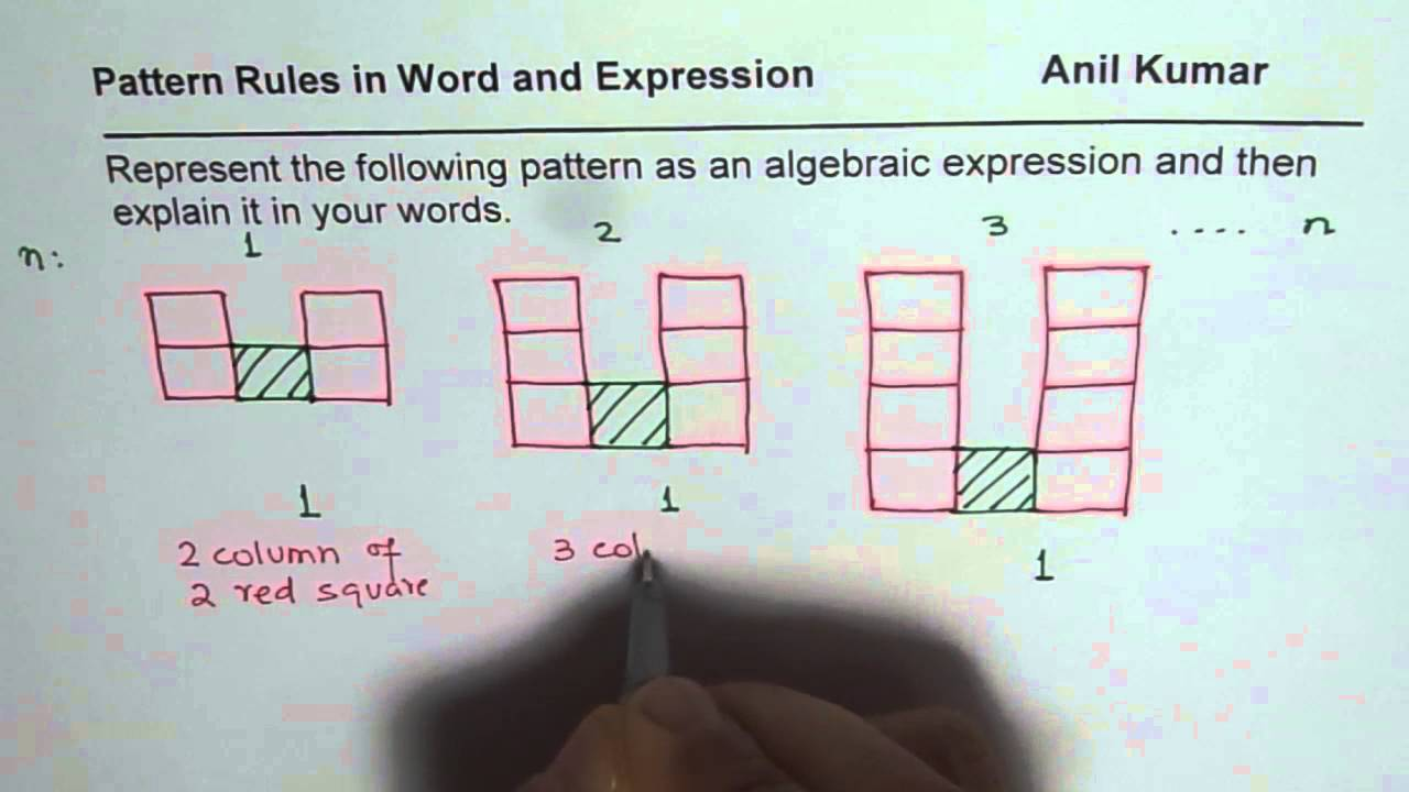 Write a rule in words and as an algebraic expression