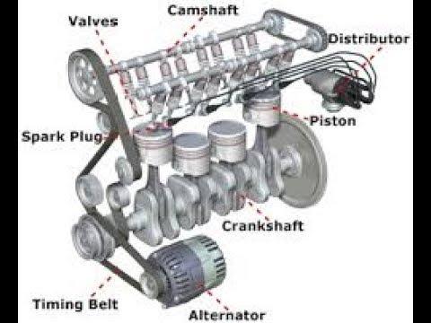catia v5 how to design a car engine piston part design workbench youtube. Black Bedroom Furniture Sets. Home Design Ideas