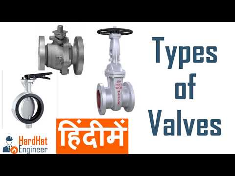 Types of Valves in Hindi - 9 Types of Pipe Valves हिंदी में (Gate, Globe, Ball, Plug, Check etc.)