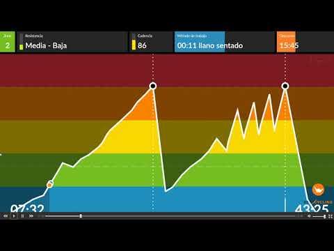 BPXport Elgoibar 2020 04 01 Ciclo gráfica