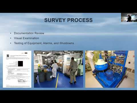 Understanding environmental surveys by George Zeitler