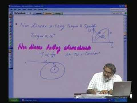 Lecture - 1 Electric Drive