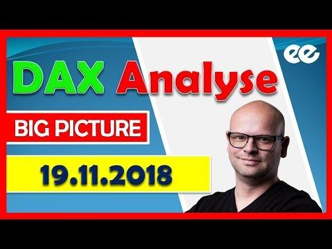 DAX Analyse 19.11.2018 – Meega Trading Marcus Klebe #chartanalyse