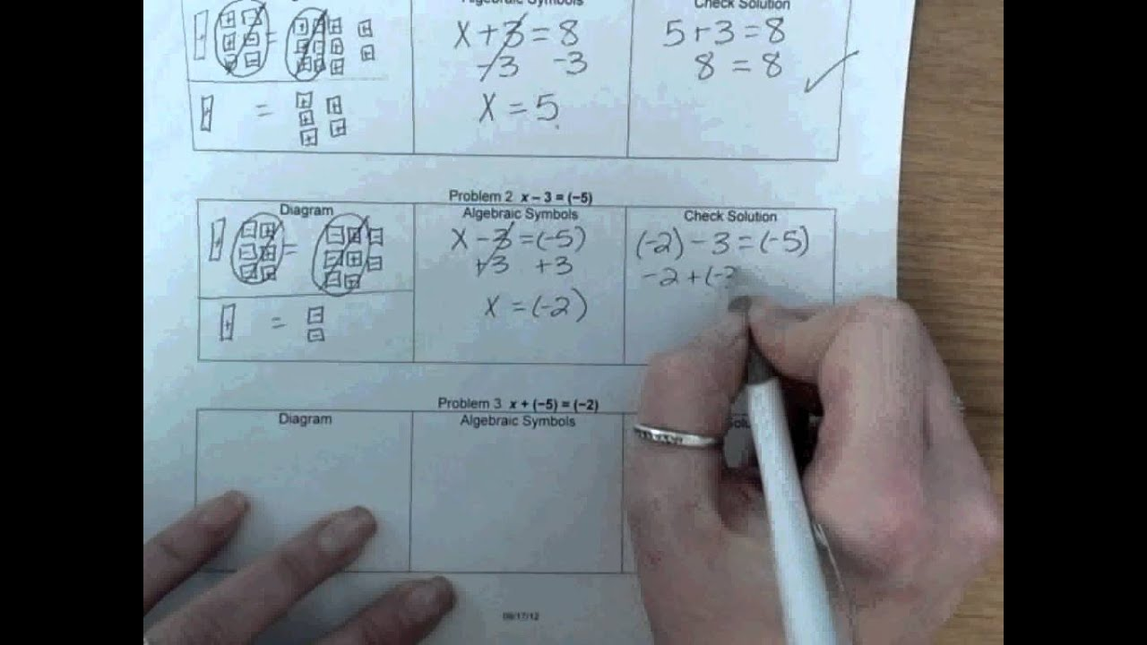 One Step Equations with Algebra Tiles - YouTube