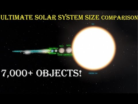 Ultimate Size Comparison of the Solar System [7,000+ objects!]