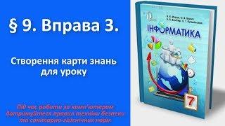 § 9. Вправа 3. Створення карти знань для уроку | 7 клас | Морзе