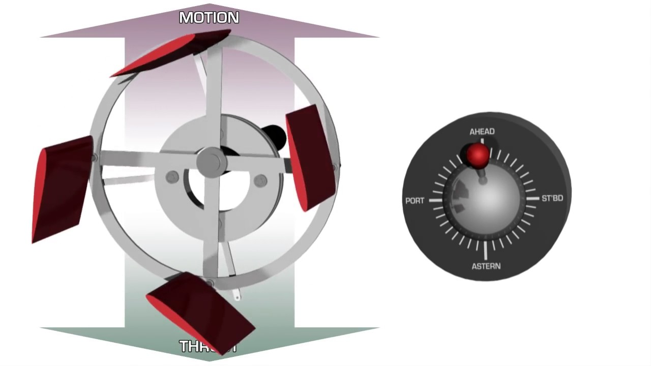 How A Voith Schneider Or Cycloidal Drive Propulsion System Works Youtube