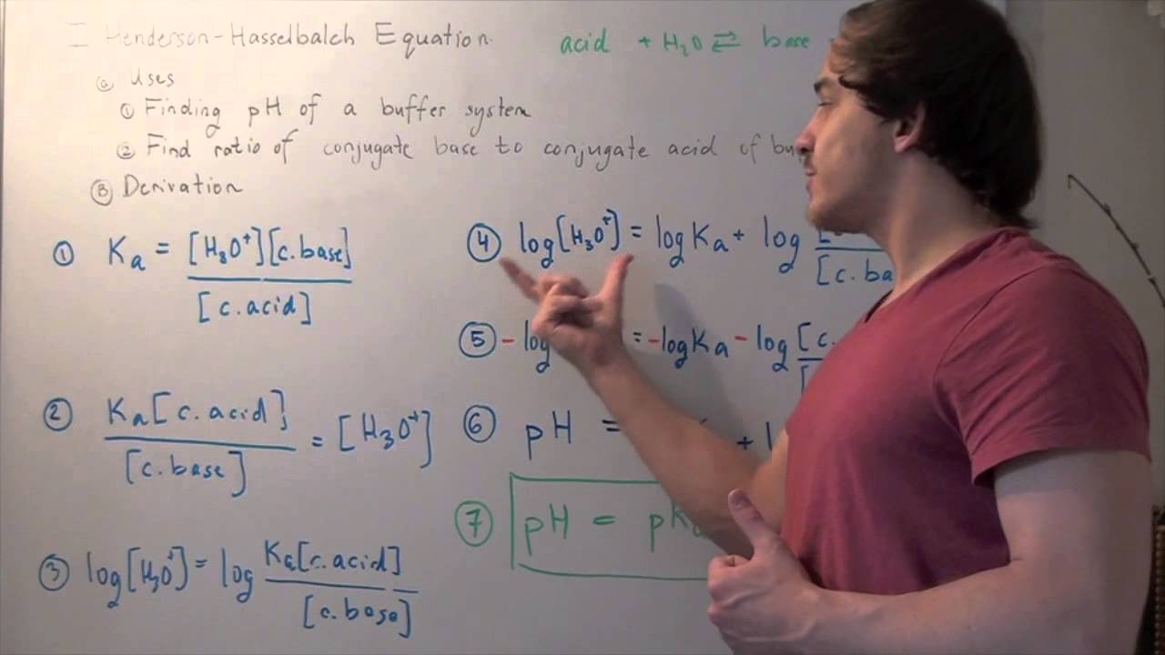 henderson hasselbalch equation