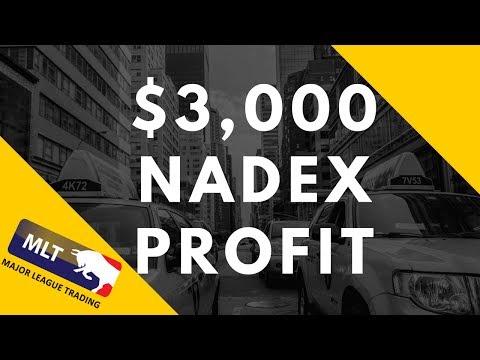 NADEX [$3,000+] Profit in 8 Different Trades