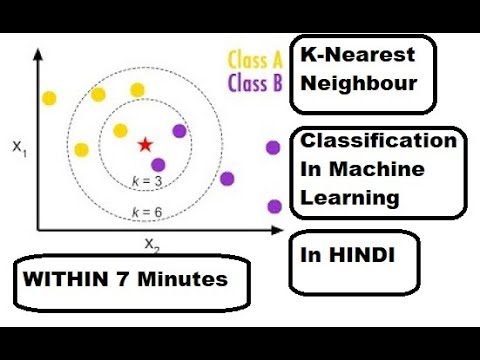 K-Nearest Neighbor Classification||KNN Algorithm Example in Hindi||Machine  learning Lecture-#07||
