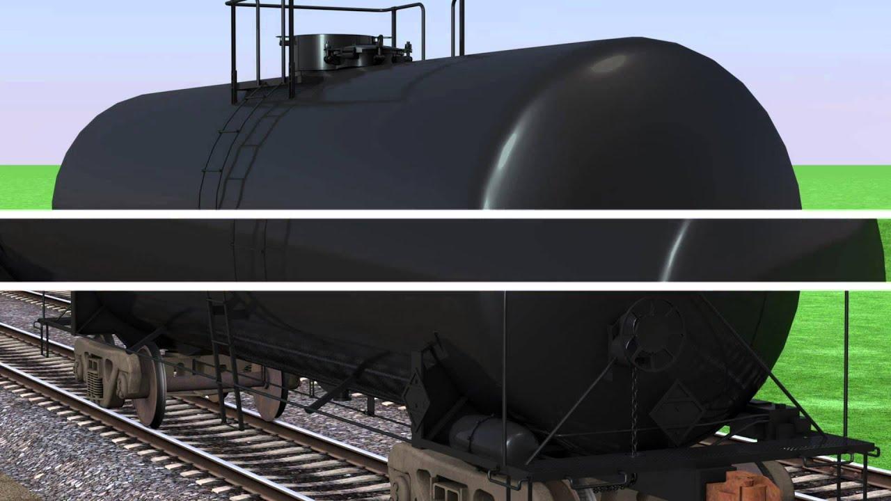 Modern Day Rail Tank Car Safety Youtube