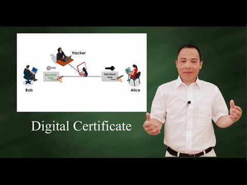 Why digital certificate?
